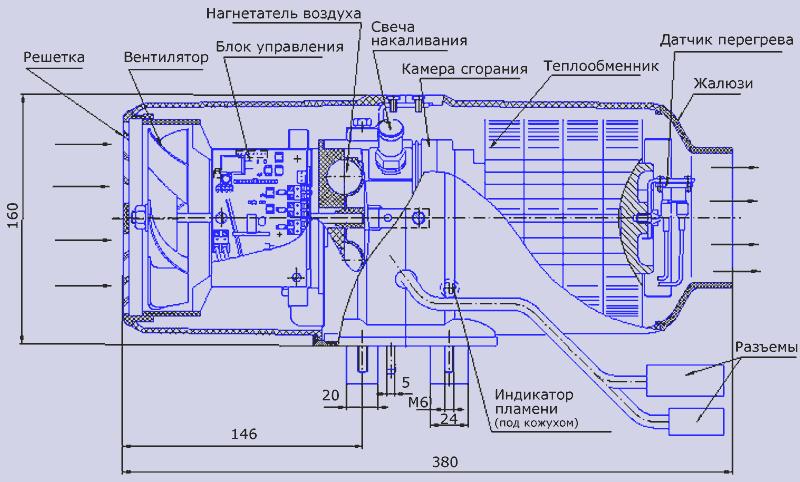 Отопитель Планар-4Д кабины